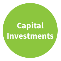 Capital Investment Resources for Canadian Businesses